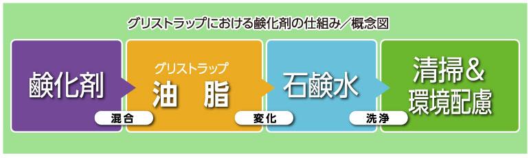 shikumi_gainen